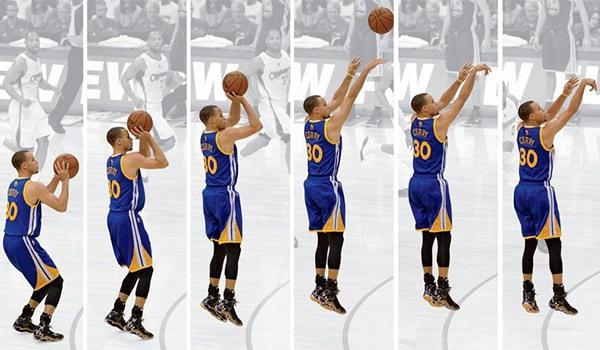 Kỹ thuật ném bóng rổ