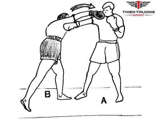 Kỹ thuật phòng thủ - Tự tập Boxing
