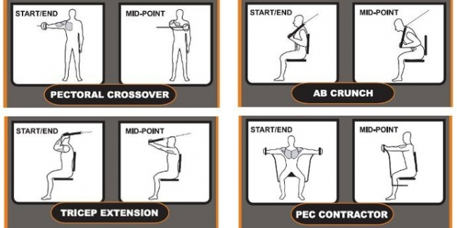 Tập cơ vai giữa và bắp tay với giàn tạ đa năng Impulse ES3000