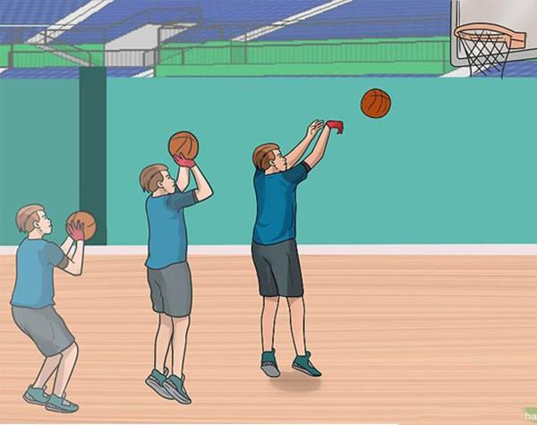 Kỹ thuật ném bóng rổ tại chỗ