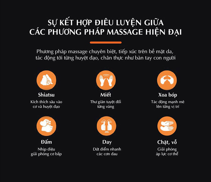6 kỹ thuật massage chuyên biệt trên ghế massage Oreni OR-200