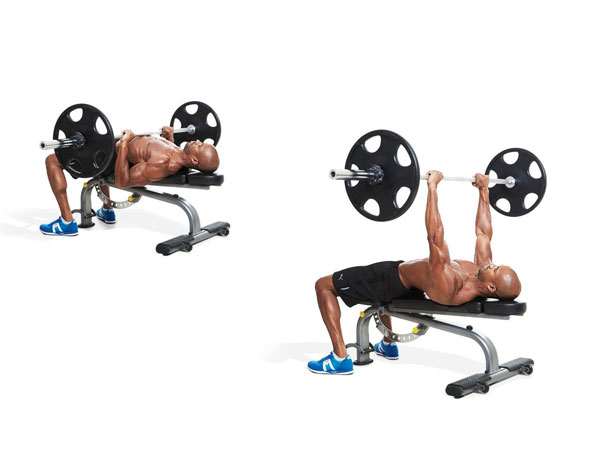 Bài tập Close-Grip Barbell Press dành cho Gymer nam tăng sức mạnh cơ tay sau