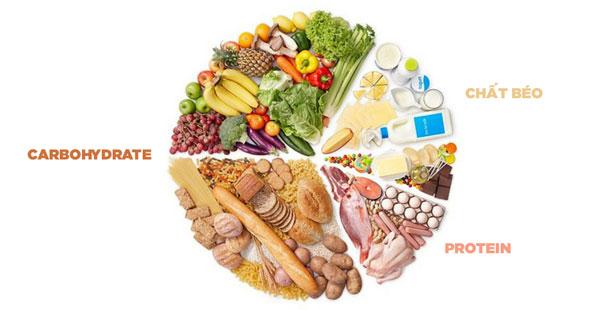 Gymer nên tìm hiểu kỹ hàm lượng dinh dưỡng của thực phẩm khi lên thực đơn ăn uống