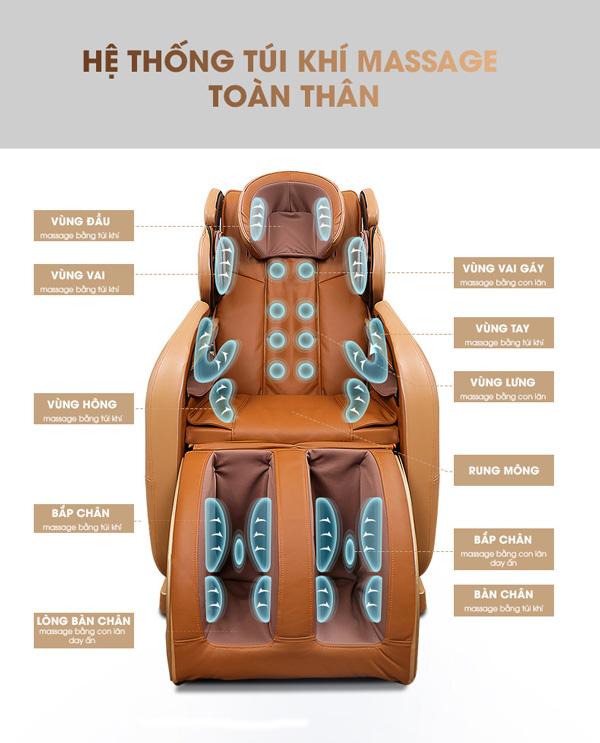 Hệ thống con lăn, túi khí trên ghế massage toàn thân