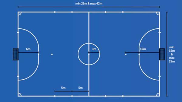 Luật bóng đá 5 người theo tiêu chuẩn FIFA cập nhật mới nhất