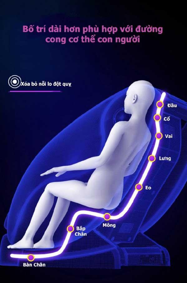 Trục massage L trên ghế massage toàn thân Okinawa JS 25