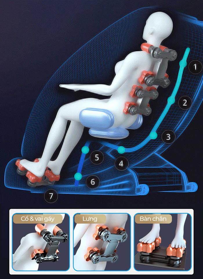 Trục massage trên ghế massage Oreni OR-150