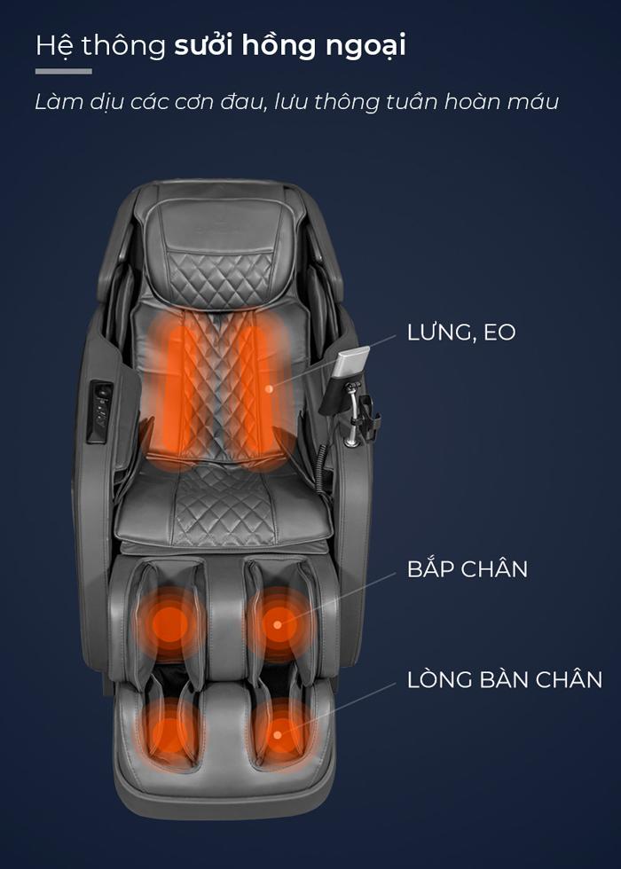 Nhiệt hồng ngoại trên ghế massage Oreni OR-500