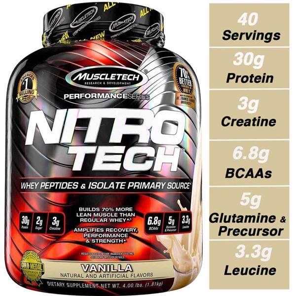 Nitro Tech là gì? Nitro Tech có tốt không?
