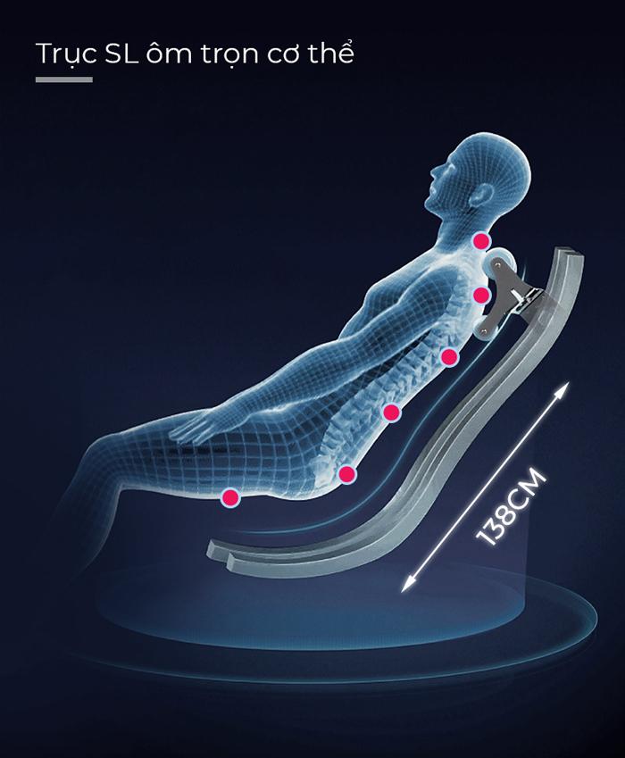 Trục SL trên ghế massage Oreni OR-500