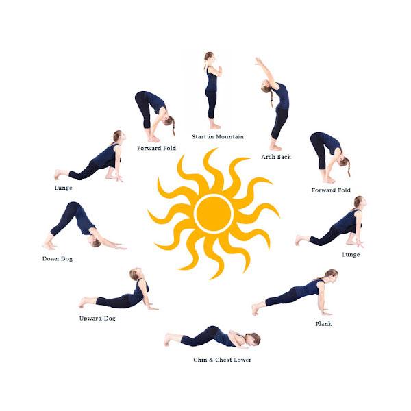 Yoga chào mặt trời là gì?
