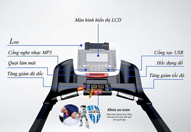 Bảng điều khiển máy chạy bộ HQ-V2C
