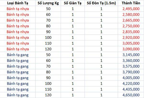 Bảng giá ghế tập tạ Xuki 2017