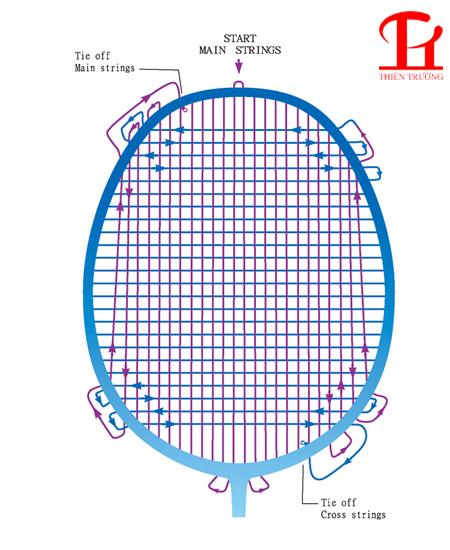 Căng vợt cầu lông bao nhiêu kg thì phù hợp?
