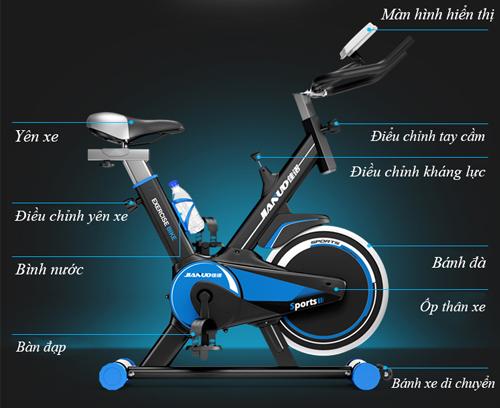 Cấu tạo xe đạp tập Spin Bike JN55