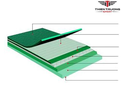 Cấu tạo thảm sân cầu lông Enlio HN 21145