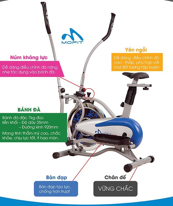Cấu tạo xe đạp tập MO-2081