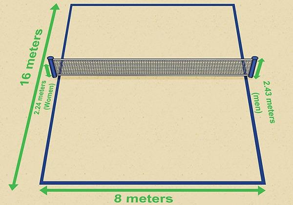 Tìm hiểu kích thước sân bóng chuyền bãi biển đạt chuẩn thi đấu