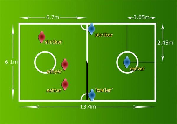 Tìm hiểu kích thước sân cầu mây đạt tiêu chuẩn thi đấu Quốc tế