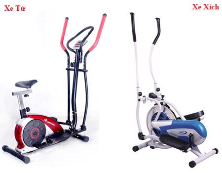 Mua xe đạp tập thể dục chuyển động bằng xích hay từ tốt hơn?