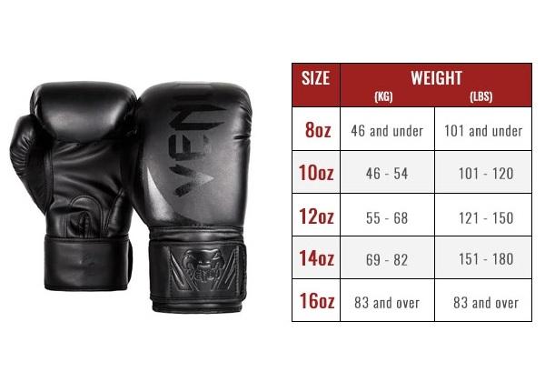 Chọn găng Boxing theo trọng lượng