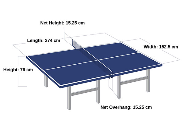Kích thước bàn bóng bàn tiêu chuẩn thi đấu ITTF là bao nhiêu?