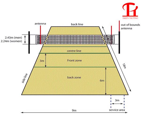 Kích thước sân bóng chuyền tiêu chuẩn thi đấu là bao nhiêu?